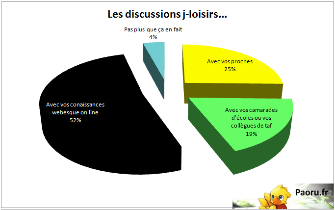 discussions J-loisirs